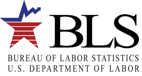 us bureau of labor statistics cpi us bureau labor statistics 28 images corporate talent