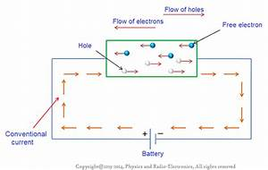 Why Do We Still Use Conventional Current Flow If We Now