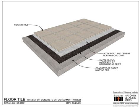 Tile Glue Vs Thinset by Tile Mortar Bed Thickness Al Munawar