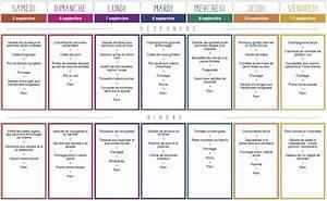 menu equilibre facile pour la semaine overinterx8over With attractive exemple plan de maison 1 voyages voyages exemple de planning voyage de 15 jours