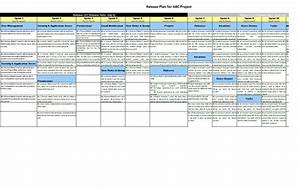 Best photos of detailed project plan template simple for Scrum release plan template