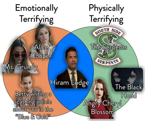 charts youll     love riverdale