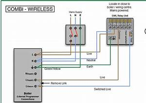 Honeywell Wireless Room Thermostat Instructions