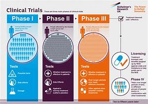 International Clinical Trials Day: The power of clinical ...