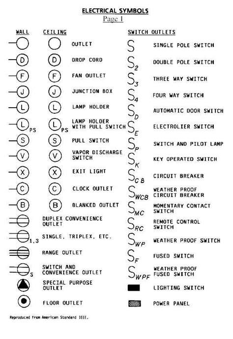 electrical drawing symbols australia ireleast