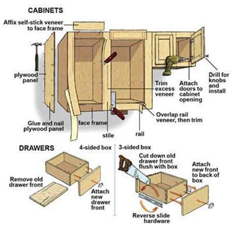 how to reface kitchen cabinets diy how to reface kitchen cabinets diy projects building