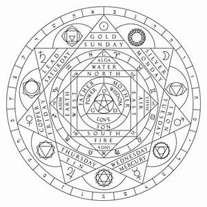 Alchemical | Magic and Math | Pinterest | Mandalas ...