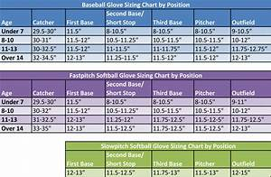How To Measure Hand Size For Baseball Gloves 12 Things