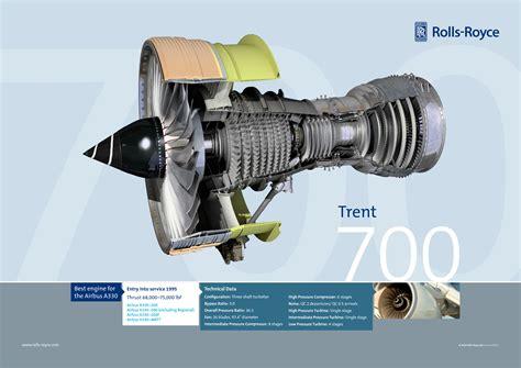 Trent 700 poster – Rolls-Royce