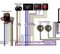 1966 Norton Wiring Diagram : norton colour motorcycle electrcial wiring loom diagrams ~ A.2002-acura-tl-radio.info Haus und Dekorationen