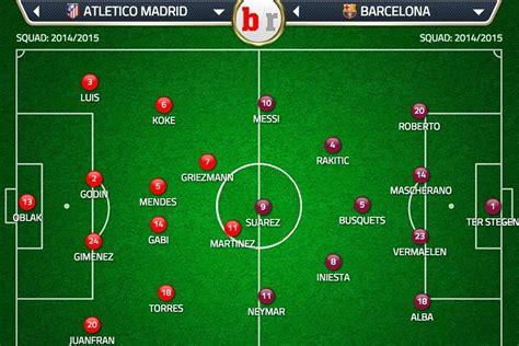 tes 2: Download Barcelona Vs Sevilla Lineup Images