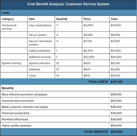 total compensation statement software