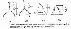 Induction Motor Braking Regenerative Plugging Dynamic