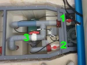 By Pass Piscine : comment positionner les vannes pour hivernage actif 12 ~ Melissatoandfro.com Idées de Décoration
