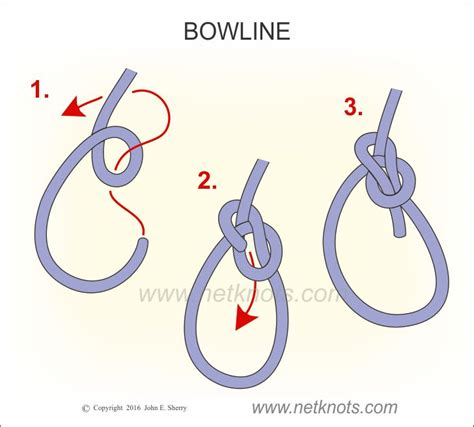 Boat Bow Knot by Learn How To Tie 5 Common Boating Knots From Jetdock