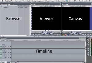 Cut Video Online : final cut pro 7 legacy it connect ~ Maxctalentgroup.com Avis de Voitures