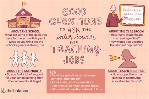 questions to ask the interviewer for teaching 675 | questions to ask the interviewer for teacher jobs 2061117 final 5b477586c9e77c001a30a477