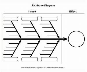 Search Results For  U201cdownloadable Fishbone Diagram