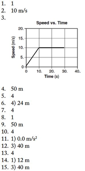 Motion Graphs Kinematics Worksheet Answers Livinghealthybulletin