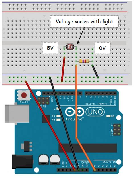 How Use Light Dependent Resistor Ldr With Arduino