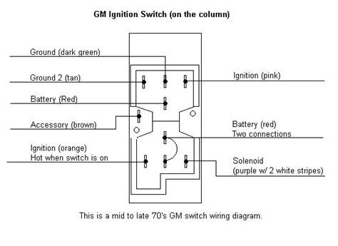 77 Gm Ignition Wiring Diagram do you if ignition switches on most 1970 80s chevy