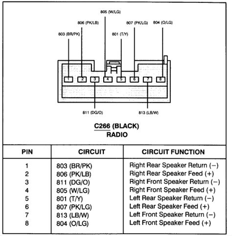 1997 F350 Radio Wiring Diagram by Looking For 1997 F 250 Speaker Wiring Diagram From Factory