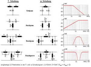 Lc Filter Berechnen : filterschaltungen mit beispielen passiver elektrischer ~ Themetempest.com Abrechnung