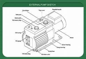 Pump Sketch