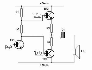 complementary push pull amplifier tutorial circuits With pull pull amplifier