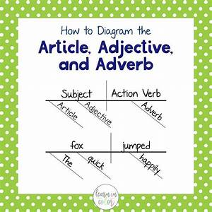 Houghton Mifflin English Grade 5 Diagramming Sentences