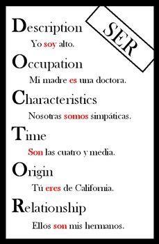 ideas  spanish posters  pinterest spanish language language  spanish