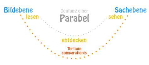 parabel textsorte bedeutung beispiele und merkmale