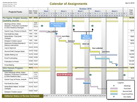 managing projects template free project management templates for education aec software