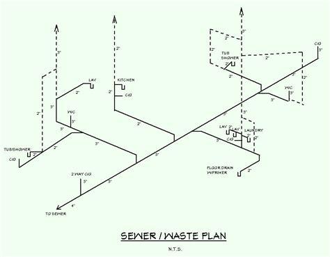 plumbing isometric drawing  getdrawings