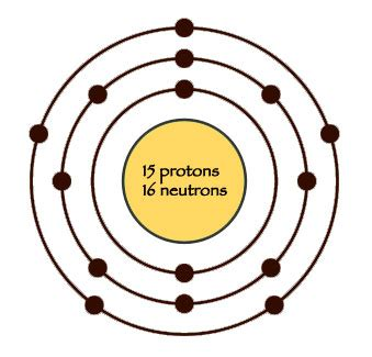 Phosphorus Protons by What Is Phosphorus Atoms Elements Chemistry Quatr Us