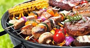 Welchen Gasgrill Kaufen : durchblick im grill dschungel wer welchen grill warum kaufen sollte glut eisen by feuerdepot ~ Frokenaadalensverden.com Haus und Dekorationen
