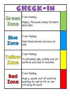 zones  regulation check  chart social emotional