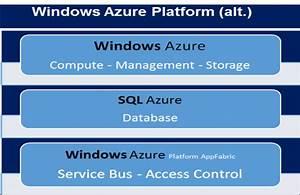 Microsoft Wiring Schematic