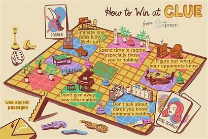Cluedo Clue Win Strategies