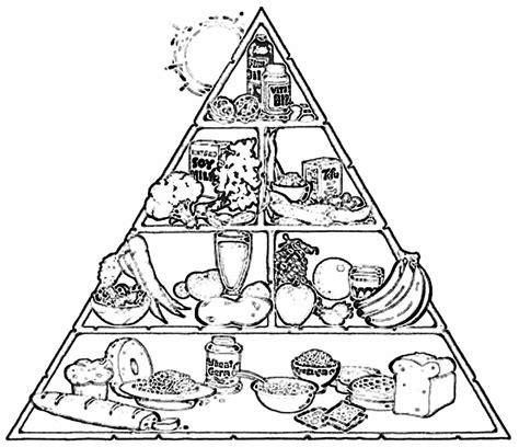 food pyramid drawing  getdrawings