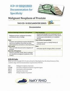 Malignant Neoplasm Of Prostate