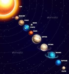25+ best ideas about Neptune orbit on Pinterest | Facts ...