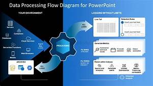 Data Log Processing Flow Diagram Powerpoint