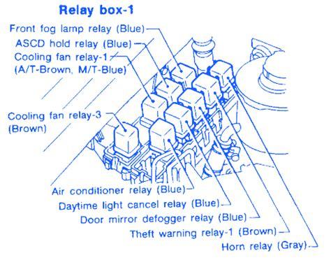 Infiniti Relay Fuse Box Block Circuit Breaker