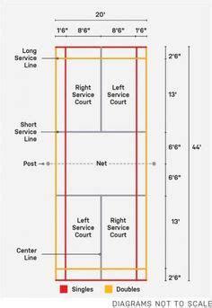 badminton court size   markings diagram