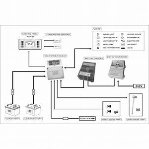 Cbe Pc180 Kit Electrical Control Unit