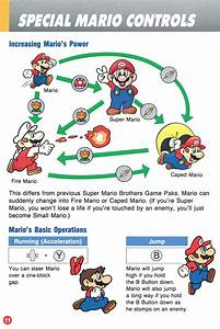 Snes Classic U0026 39 S Game Manuals Are Now Online  And They U0026 39 Re