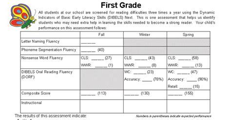 Classroom Freebies Too: DIBELS Next Parent Handouts