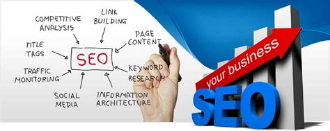 Website Seo Services by Best Seo Services Provider Company San Diego Ca Seo