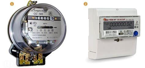 Расчет потребляемой электрической мощности электроприборов